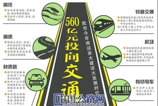 """濟南560億投向交通 會是建設""""國中""""的關鍵一著嗎?"""