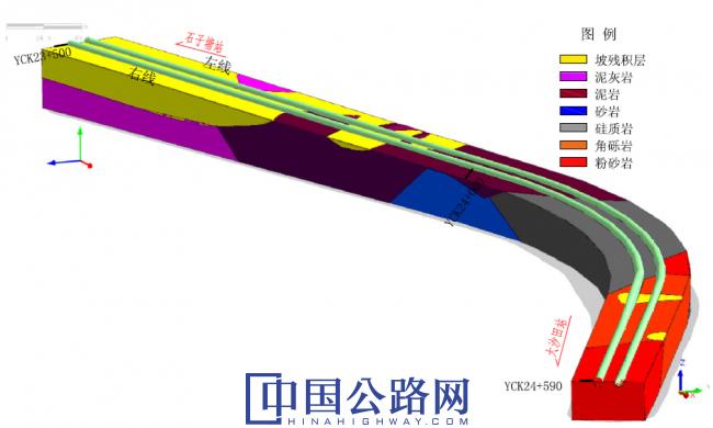 10-在公路隧道项目中应用BIM技术制作三维地质模型.png
